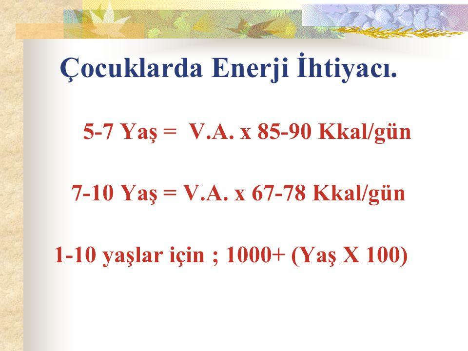 Dinlenik Metabolik Orandan Hesaplama (Sporcularda) Dinlenik Metabolik Oran = RMR ( 75 kg ) = 75 x 15.3 + 679=1826 Kkal Genellikle sedanter = RMRx1,4 =