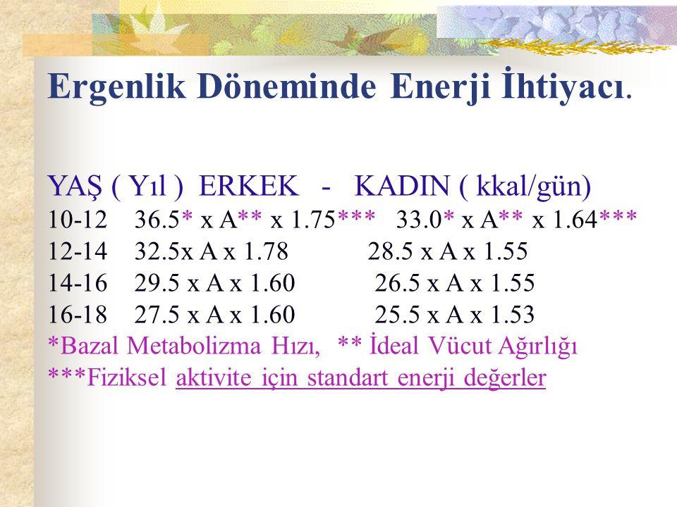 Çocuklarda Enerji İhtiyacı. 5-7 Yaş = V.A. x 85-90 Kkal/gün 7-10 Yaş = V.A. x 67-78 Kkal/gün 1-10 yaşlar için ; 1000+ (Yaş X 100)