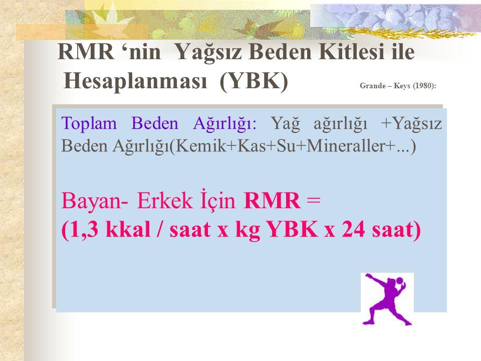Örnekle İnceleyelim 18 Yaşında 72 kg. Ağırlığında Sporcu Bu yaş ve cins için Bazal Metabolizma Hızı Dinlenik Metabolizma Hızı  BMH = 1 Kkal x 72 kg x