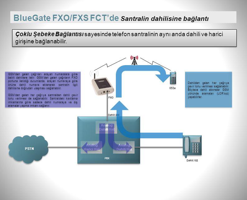 BlueGate FXO/FXS FCT'de Arayana göre çağrı yönlendirme Çoklu Şebeke Bağlantısı sayesinde telefon santralinin aynı anda dahili ve harici girişine bağlanabilir.