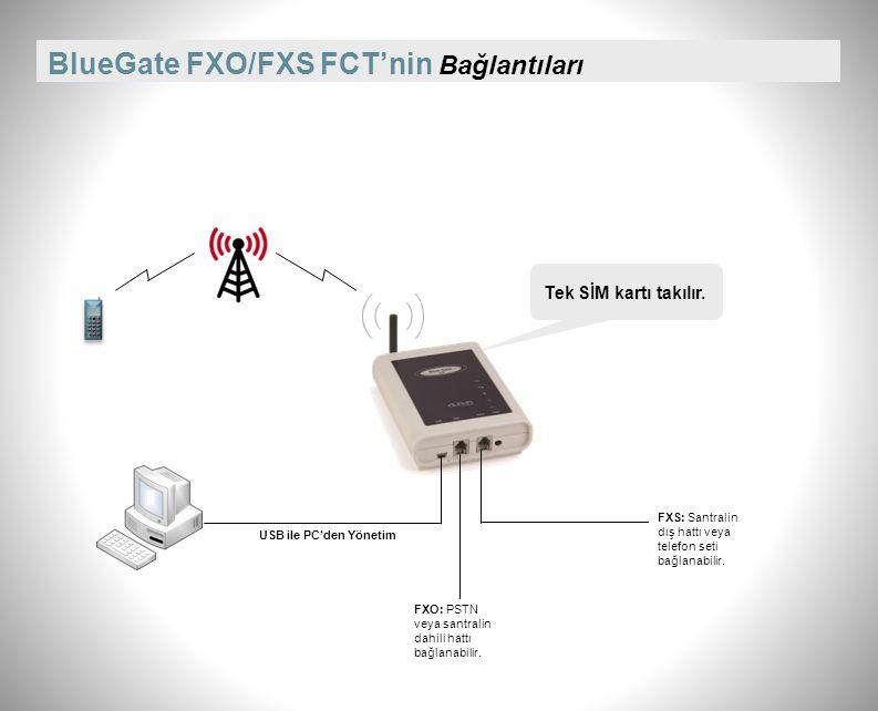 BlueGate FXO/FXS FCT'nin özelliklerine genel bakış Standart Özellikler:  Global Dahili Abone  Otomatik Yön Seçimi  Çoklu Şebeke Bağlantısı  Ücretlendirme Darbesi Üretimi  Bilgisayardan Yönetim  Out-of-band DTMF  CLIP/CLIR  Cevapsız Çağrıda SMS  DISA (Dial-In)  Geri Arama (Call-back)  Kutup Tersinmesi  Santralde Harici Port Gerektirmez  AMR (Adaptive Multi Rate)  Ses Seviyesi Ayarı  Harici Anten