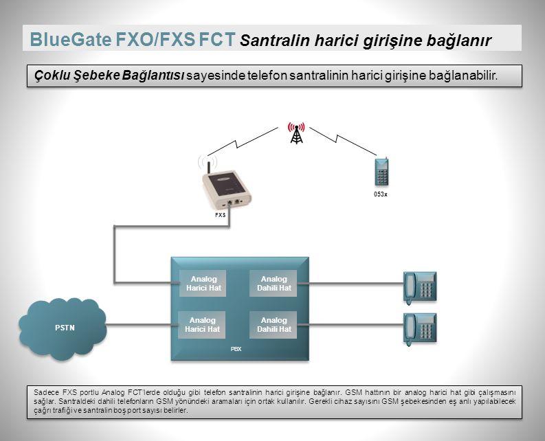 BlueGate FXO/FXS FCT Santralin harici girişine bağlanır Çoklu Şebeke Bağlantısı sayesinde telefon santralinin harici girişine bağlanabilir.