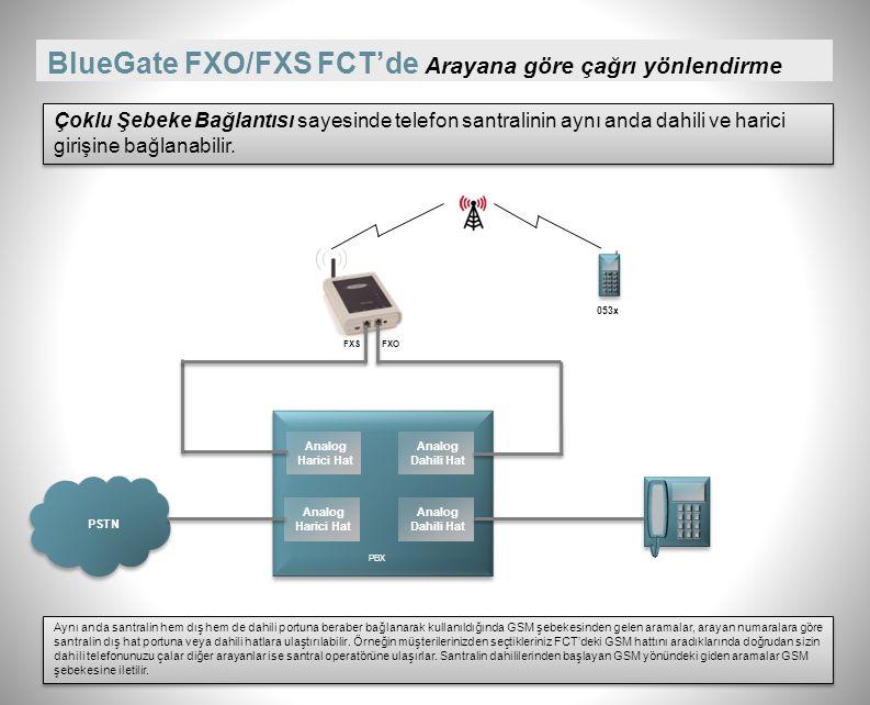 BlueGate FXO/FXS FCT Santral ile PSTN arasına bağlanır Çoklu Şebeke Bağlantısı sayesinde telefon santrali ile PSTN arasına bağlanabilir. PBX 053x PSTN