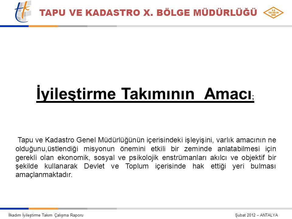 İlkadım İyileştirme Takım Çalışma Raporu Şubat 2012 – ANTALYA TAPU VE KADASTRO X. BÖLGE MÜDÜRLÜĞÜ İyileştirme Takımının Amacı ; Tapu ve Kadastro Genel