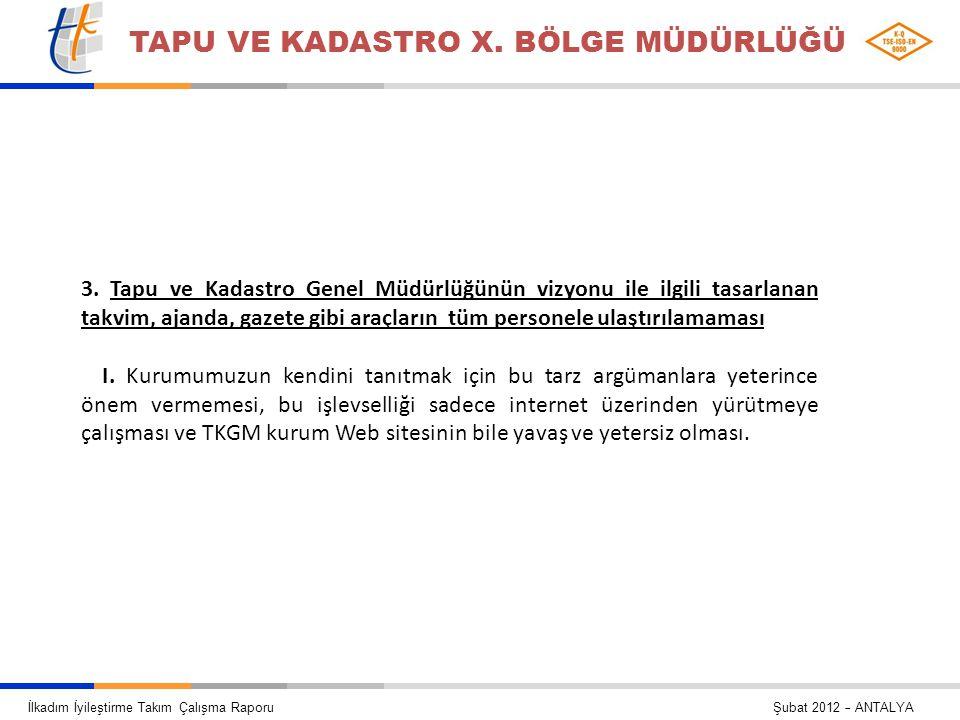 İlkadım İyileştirme Takım Çalışma Raporu Şubat 2012 – ANTALYA TAPU VE KADASTRO X. BÖLGE MÜDÜRLÜĞÜ 3. Tapu ve Kadastro Genel Müdürlüğünün vizyonu ile i