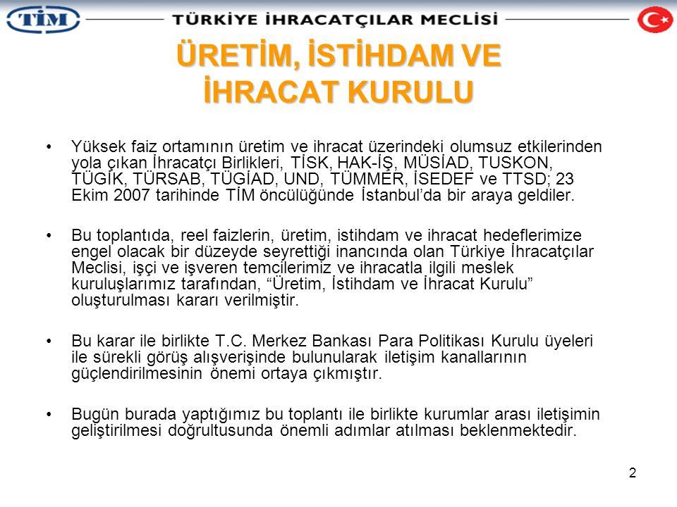 3 TÜRKİYE EKONOMİSİ: YÜKSEK FAİZ VE DÜŞÜK KUR KISKACINDA Kalkınmada ihracat modelini benimseyen Türkiye'nin, para politikalarının da bu modele uygun olması kaçınılmazdır.