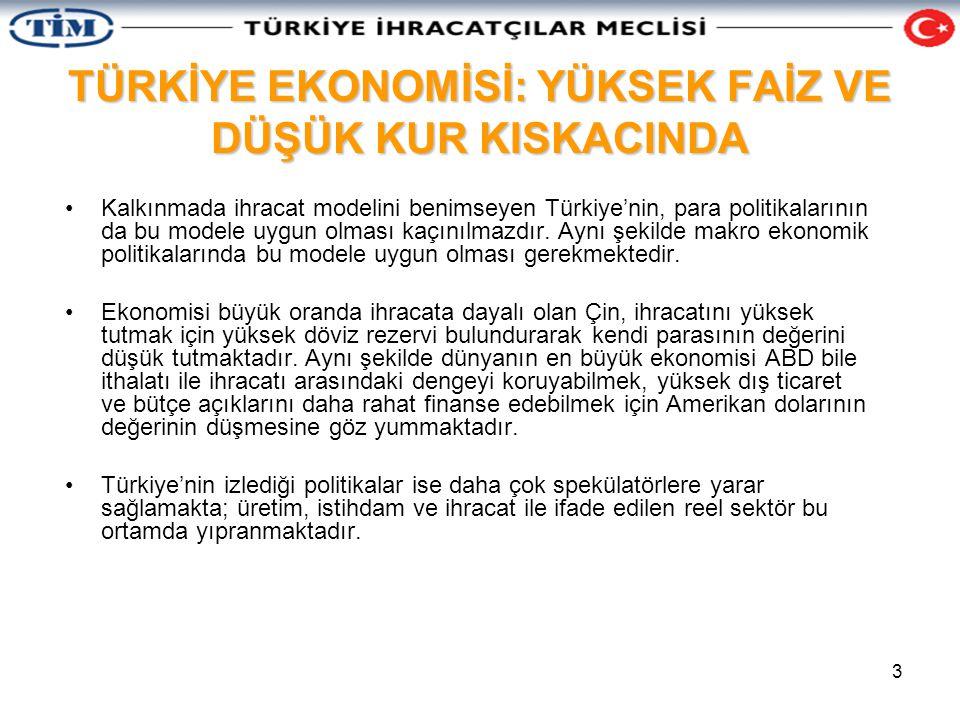 14 TARIMSAL ÜRETİM VE İHRACAT TIKANIYOR.