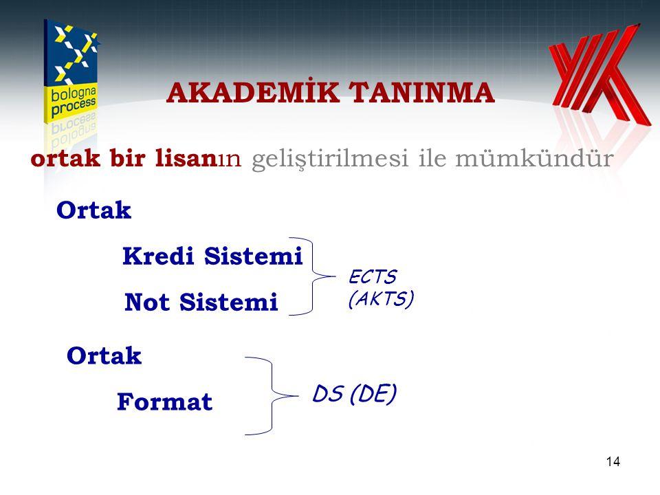 14 Ortak Kredi Sistemi Not Sistemi ECTS (AKTS) Ortak Format DS (DE) AKADEMİK TANINMA ortak bir lisan ın geliştirilmesi ile mümkündür