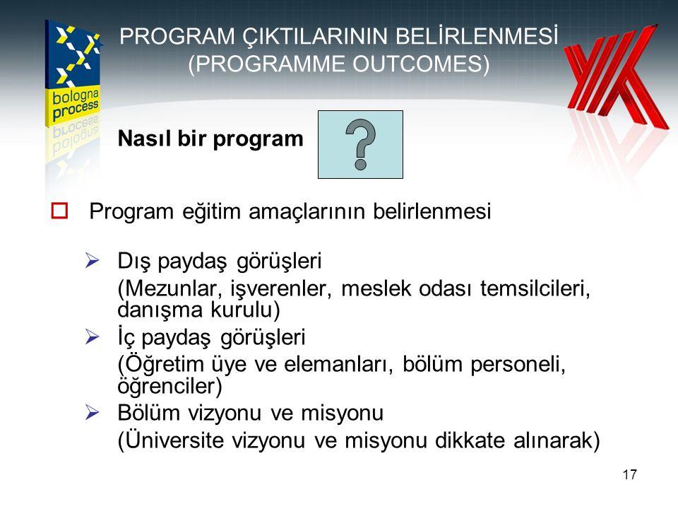 17 PROGRAM ÇIKTILARININ BELİRLENMESİ (PROGRAMME OUTCOMES) Nasıl bir program  Program eğitim amaçlarının belirlenmesi  Dış paydaş görüşleri (Mezunlar