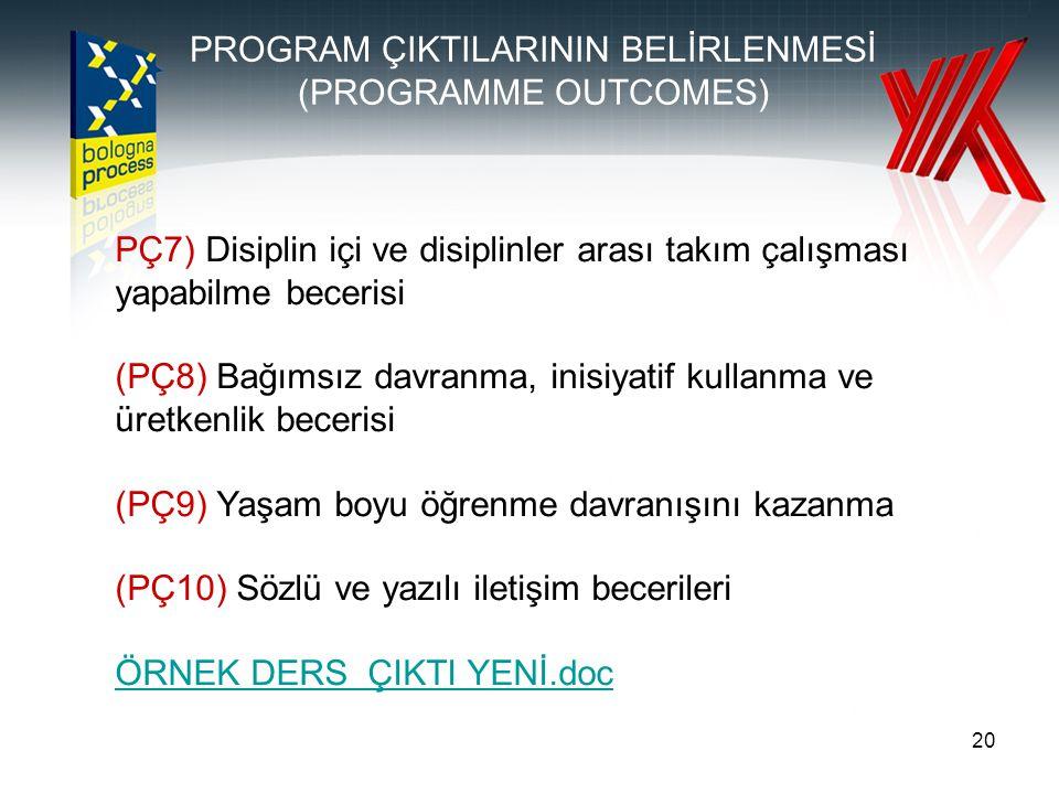 20 PROGRAM ÇIKTILARININ BELİRLENMESİ (PROGRAMME OUTCOMES) PÇ7) Disiplin içi ve disiplinler arası takım çalışması yapabilme becerisi (PÇ8) Bağımsız dav