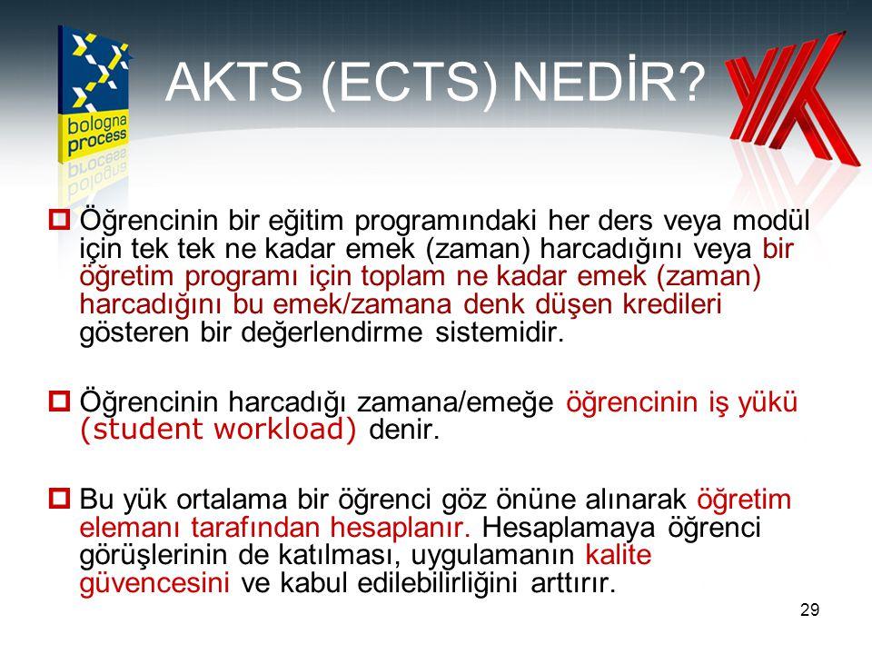 29 AKTS (ECTS) NEDİR?  Öğrencinin bir eğitim programındaki her ders veya modül için tek tek ne kadar emek (zaman) harcadığını veya bir öğretim progra