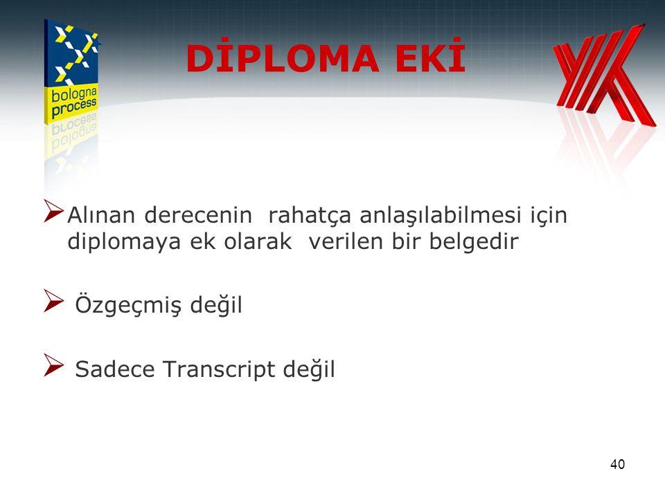40 DİPLOMA EKİ  Alınan derecenin rahatça anlaşılabilmesi için diplomaya ek olarak verilen bir belgedir  Özgeçmiş değil  Sadece Transcript değil