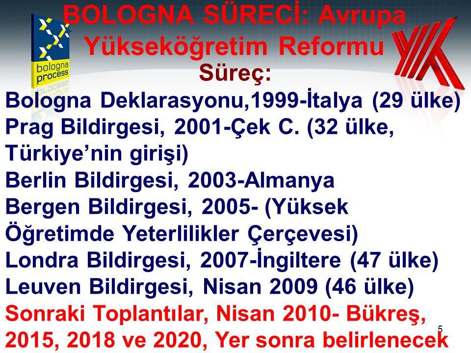 5 BOLOGNA SÜRECİ: Avrupa Yükseköğretim Reformu Süreç: Bologna Deklarasyonu,1999-İtalya (29 ülke) Prag Bildirgesi, 2001-Çek C. (32 ülke, Türkiye'nin gi