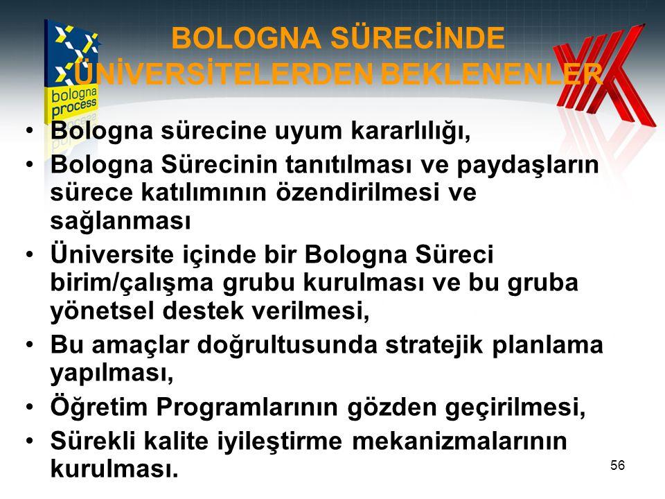 56 BOLOGNA SÜRECİNDE ÜNİVERSİTELERDEN BEKLENENLER Bologna sürecine uyum kararlılığı, Bologna Sürecinin tanıtılması ve paydaşların sürece katılımının ö