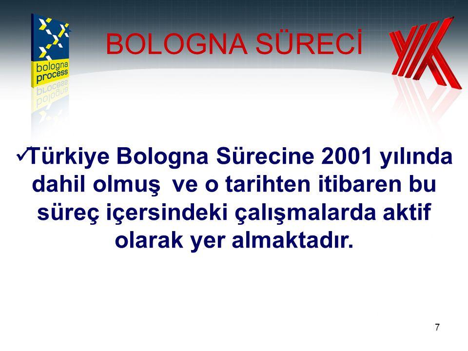 7 BOLOGNA SÜRECİ Türkiye Bologna Sürecine 2001 yılında dahil olmuş ve o tarihten itibaren bu süreç içersindeki çalışmalarda aktif olarak yer almaktadı