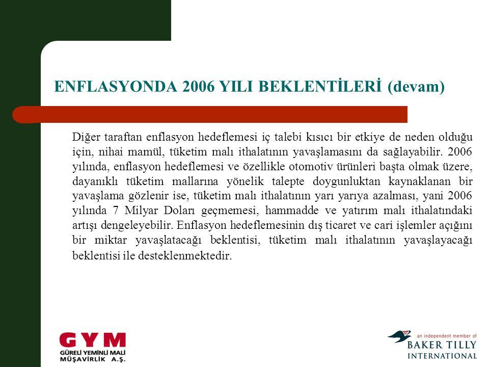 ENFLASYONDA 2006 YILI BEKLENTİLERİ (devam) Diğer taraftan enflasyon hedeflemesi iç talebi kısıcı bir etkiye de neden olduğu için, nihai mamül, tüketim malı ithalatının yavaşlamasını da sağlayabilir.