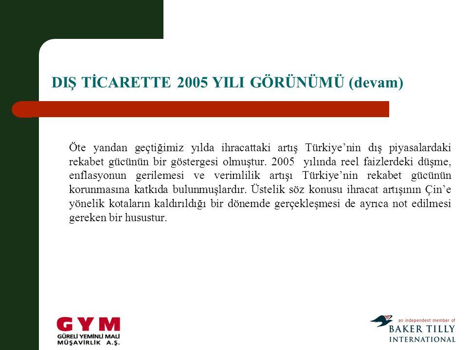 DIŞ TİCARETTE 2005 YILI GÖRÜNÜMÜ (devam) Öte yandan geçtiğimiz yılda ihracattaki artış Türkiye'nin dış piyasalardaki rekabet gücünün bir göstergesi olmuştur.