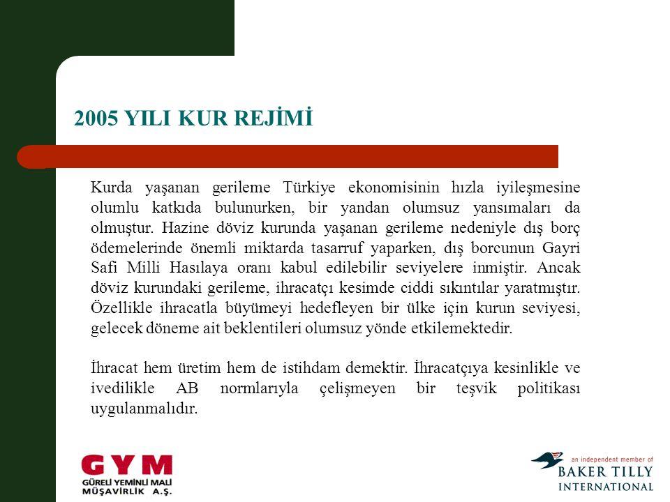 2005 YILI KUR REJİMİ Kurda yaşanan gerileme Türkiye ekonomisinin hızla iyileşmesine olumlu katkıda bulunurken, bir yandan olumsuz yansımaları da olmuştur.