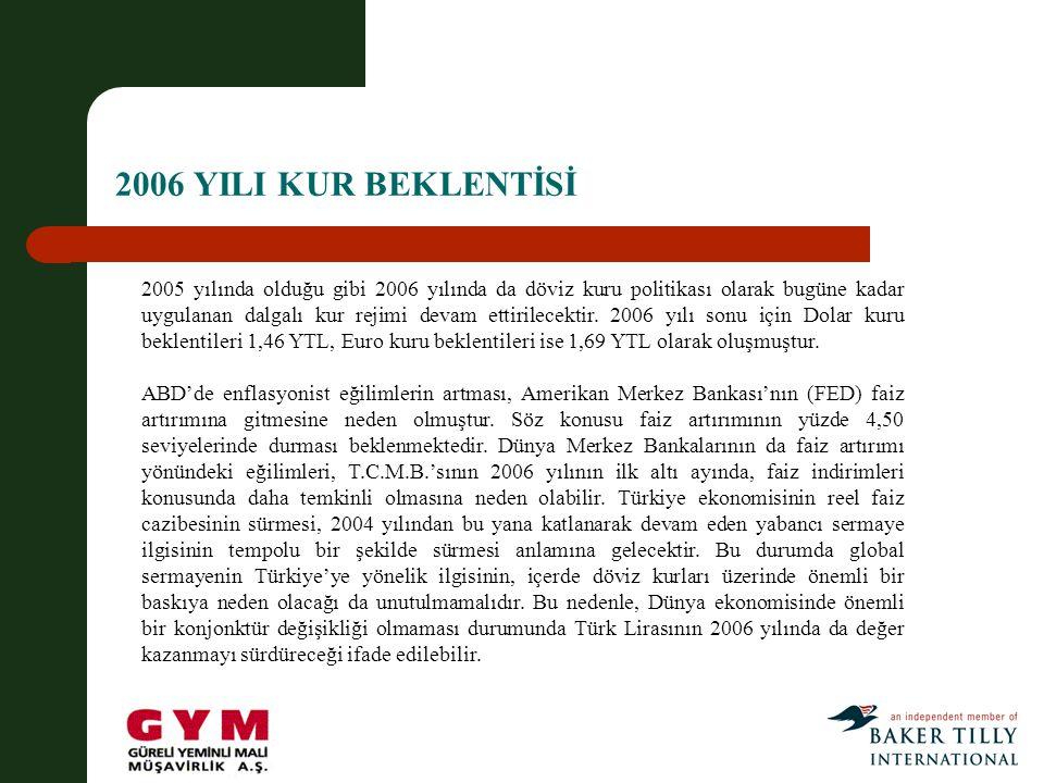 2006 YILI KUR BEKLENTİSİ 2005 yılında olduğu gibi 2006 yılında da döviz kuru politikası olarak bugüne kadar uygulanan dalgalı kur rejimi devam ettirilecektir.