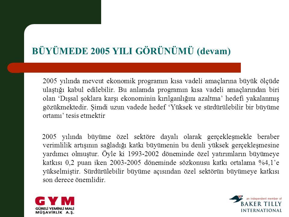 BÜYÜMEDE 2005 YILI GÖRÜNÜMÜ (devam) 2005 yılında mevcut ekonomik programın kısa vadeli amaçlarına büyük ölçüde ulaştığı kabul edilebilir.