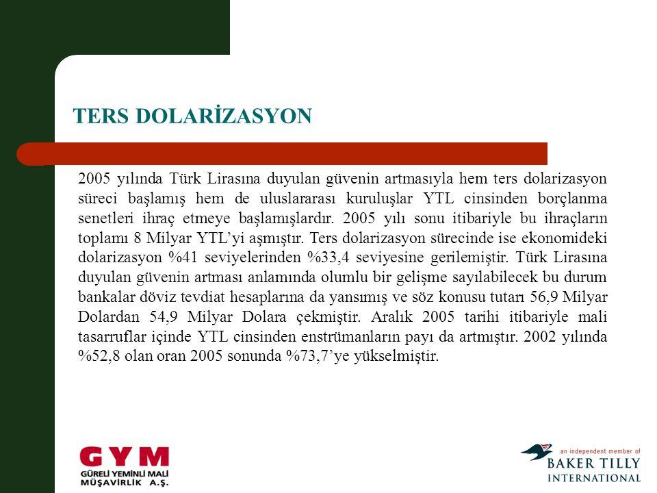 TERS DOLARİZASYON 2005 yılında Türk Lirasına duyulan güvenin artmasıyla hem ters dolarizasyon süreci başlamış hem de uluslararası kuruluşlar YTL cinsinden borçlanma senetleri ihraç etmeye başlamışlardır.
