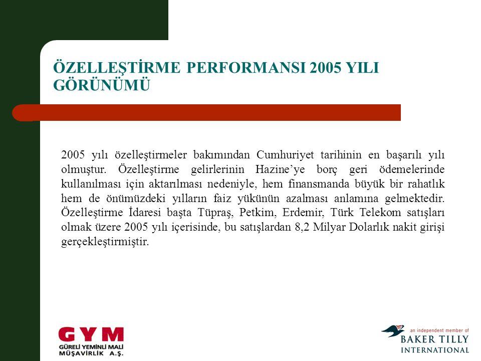 ÖZELLEŞTİRME PERFORMANSI 2005 YILI GÖRÜNÜMÜ 2005 yılı özelleştirmeler bakımından Cumhuriyet tarihinin en başarılı yılı olmuştur.