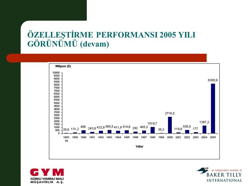 ÖZELLEŞTİRME PERFORMANSI 2005 YILI GÖRÜNÜMÜ (devam)