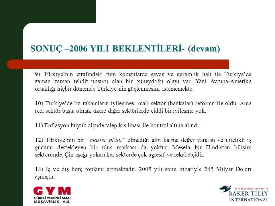 SONUÇ –2006 YILI BEKLENTİLERİ- (devam) 9) Türkiye'nin etrafındaki tüm komşularda savaş ve gerginlik hali ile Türkiye'de zaman zaman tehdit unsuru olan bir güneydoğu olayı var.