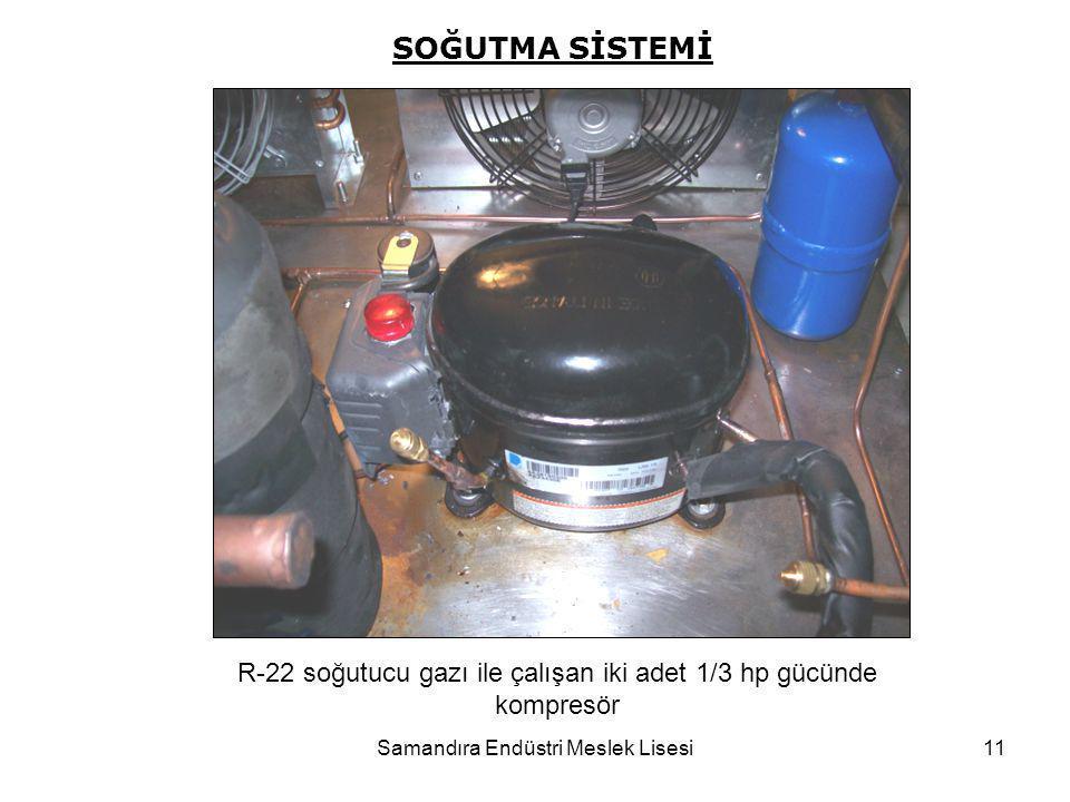 Samandıra Endüstri Meslek Lisesi11 SOĞUTMA SİSTEMİ R-22 soğutucu gazı ile çalışan iki adet 1/3 hp gücünde kompresör
