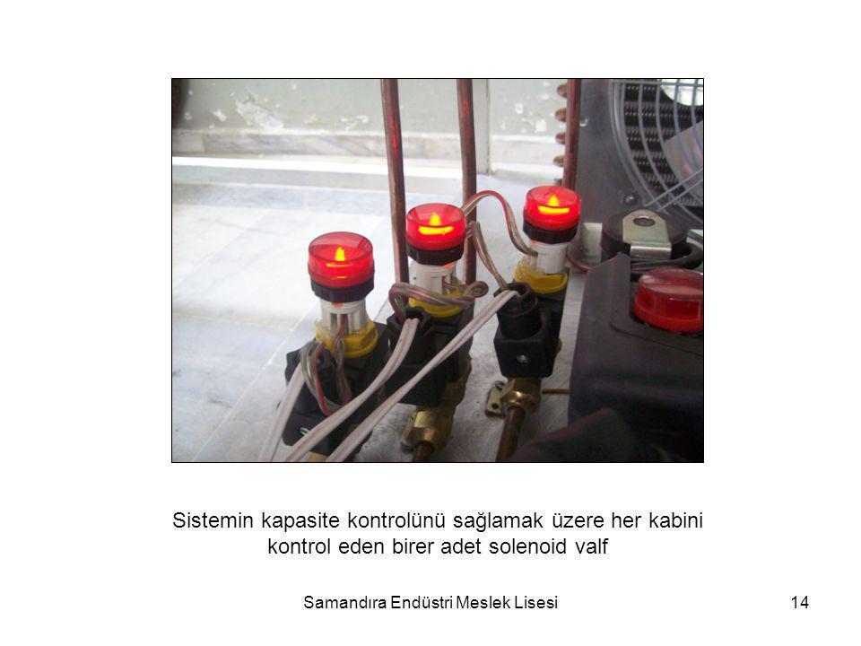 Samandıra Endüstri Meslek Lisesi14 Sistemin kapasite kontrolünü sağlamak üzere her kabini kontrol eden birer adet solenoid valf
