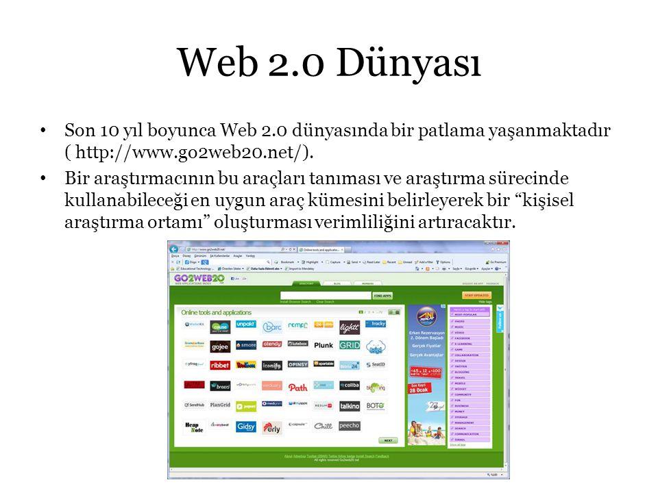 Web 2.0 Dünyası Son 10 yıl boyunca Web 2.0 dünyasında bir patlama yaşanmaktadır ( http://www.go2web20.net/). Bir araştırmacının bu araçları tanıması v