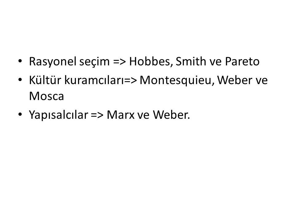 Rasyonel seçim => Hobbes, Smith ve Pareto Kültür kuramcıları=> Montesquieu, Weber ve Mosca Yapısalcılar => Marx ve Weber.