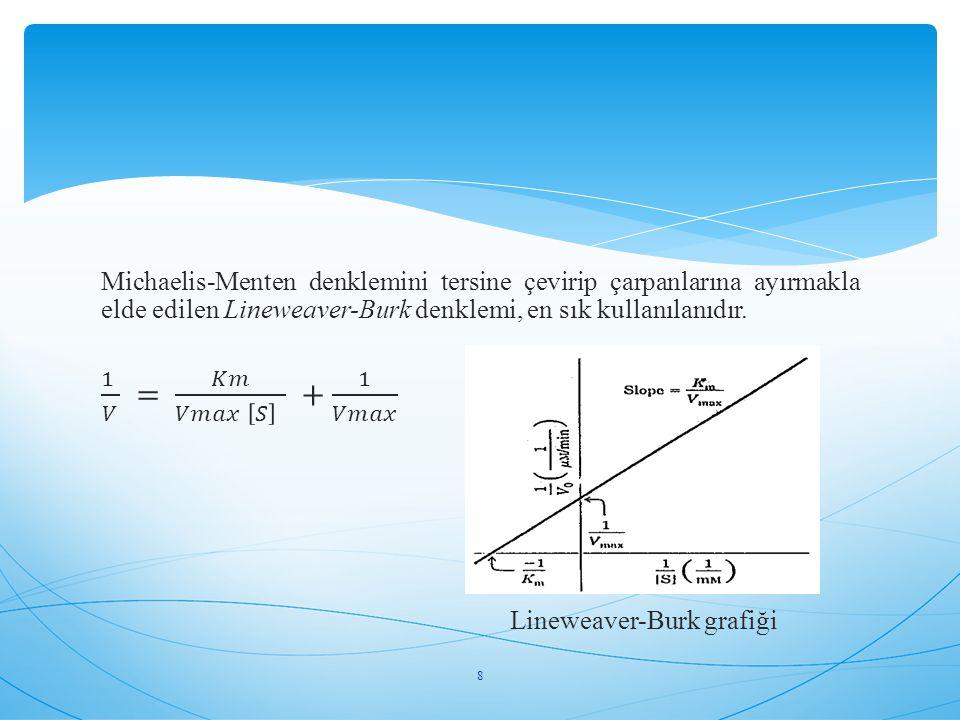 Substratlar Optimum o C Aktivite gösterdikleri o C aralığı ABTS 6040-80 Pirogalol 6030-80 4-Metil katekol 6030-80 19 Optimum sıcaklık çalışmasından elde edilen sonuçlar