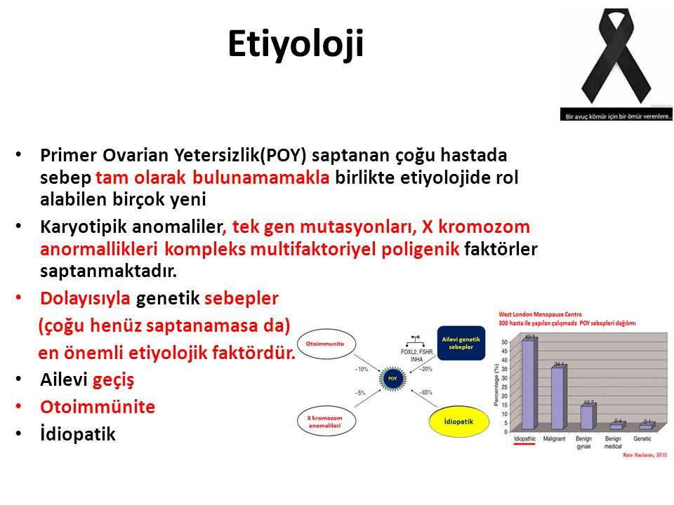 Etiyoloji Primer Ovarian Yetersizlik(POY) saptanan çoğu hastada sebep tam olarak bulunamamakla birlikte etiyolojide rol alabilen birçok yeni Karyotipi