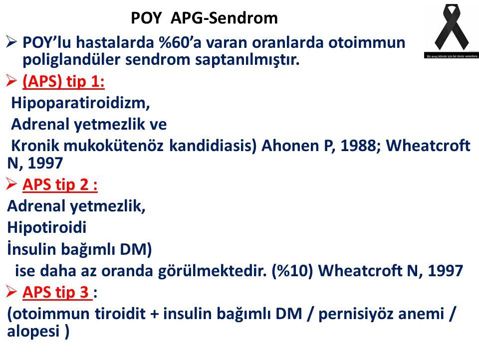  POY'lu hastalarda %60'a varan oranlarda otoimmun poliglandüler sendrom saptanılmıştır.  (APS) tip 1: Hipoparatiroidizm, Adrenal yetmezlik ve Kronik