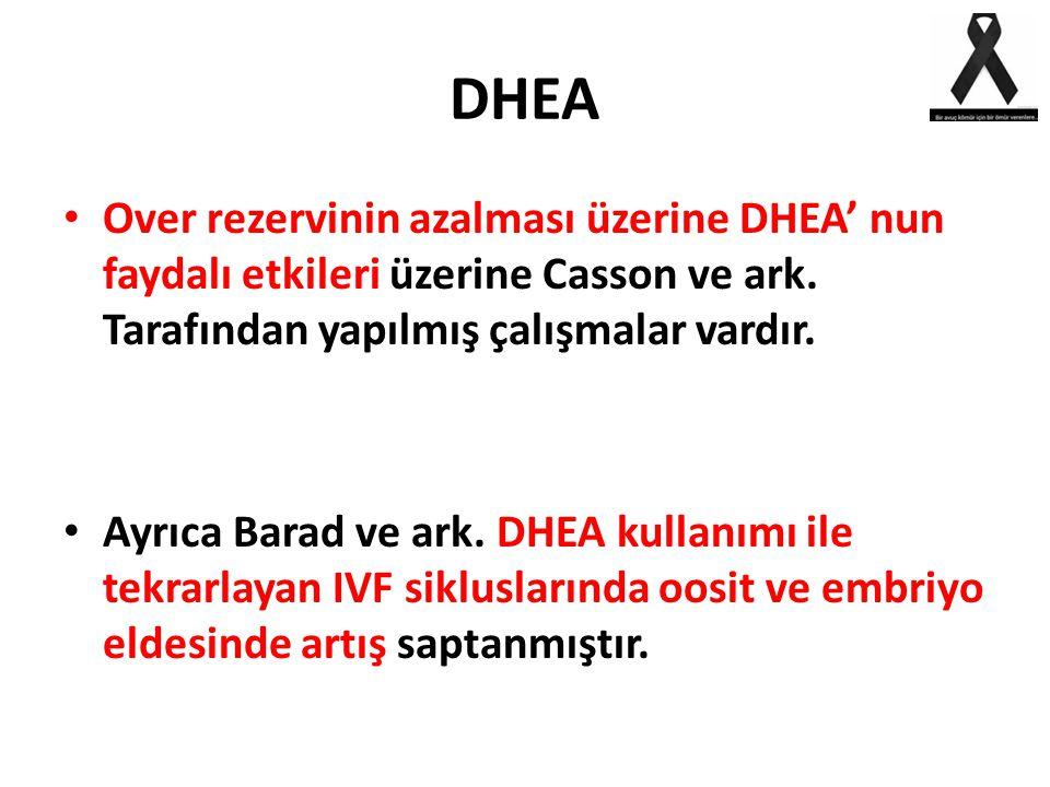 DHEA Over rezervinin azalması üzerine DHEA' nun faydalı etkileri üzerine Casson ve ark. Tarafından yapılmış çalışmalar vardır. Ayrıca Barad ve ark. DH