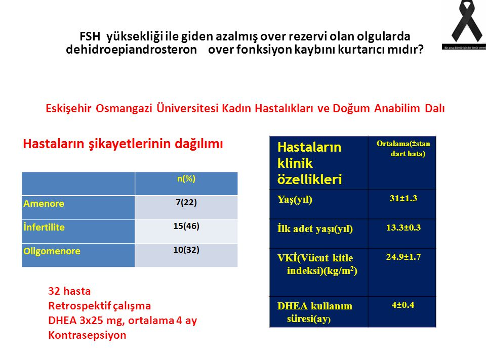 FSH yüksekliği ile giden azalmış over rezervi olan olgularda dehidroepiandrosteron over fonksiyon kaybını kurtarıcı mıdır? Eskişehir Osmangazi Ünivers