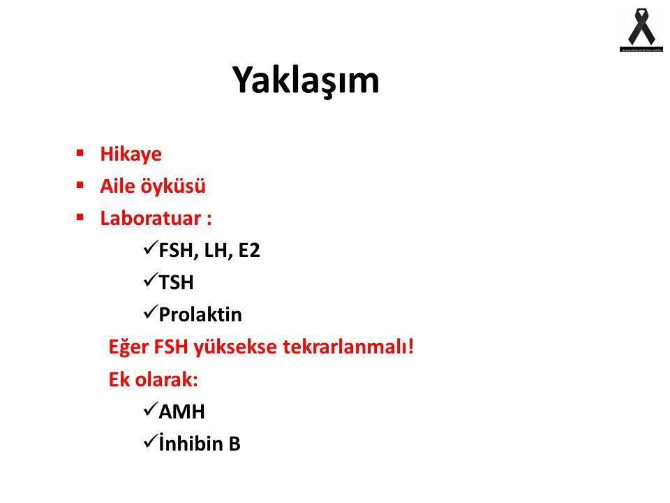 Yaklaşım  Hikaye  Aile öyküsü  Laboratuar : FSH, LH, E2 TSH Prolaktin Eğer FSH yüksekse tekrarlanmalı! Ek olarak: AMH İnhibin B