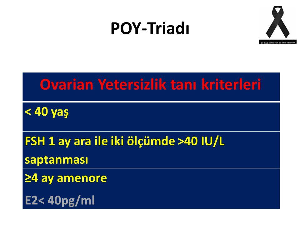 POY-Triadı Ovarian Yetersizlik tanı kriterleri < 40 yaş FSH 1 ay ara ile iki ölçümde >40 IU/L saptanması ≥4 ay amenore E2< 40pg/ml