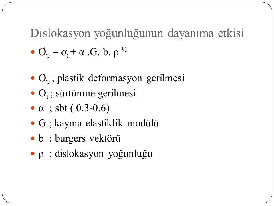 Dislokasyon yoğunluğunun dayanıma etkisi Ơ p = ơ i + α.G. b. ρ ½ Ơ p ; plastik deformasyon gerilmesi Ơ i ; sürtünme gerilmesi α ; sbt ( 0.3-0.6) G ; k