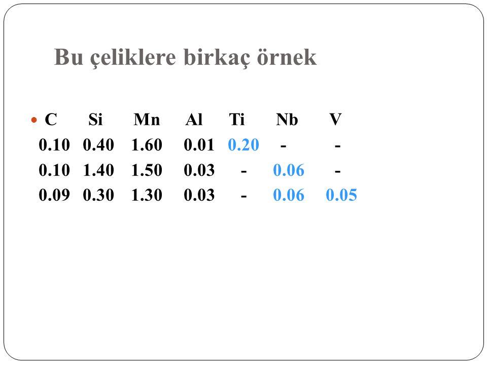 Bu çeliklere birkaç örnek C Si Mn Al Ti Nb V 0.10 0.40 1.60 0.01 0.20 - - 0.10 1.40 1.50 0.03 - 0.06 - 0.09 0.30 1.30 0.03 - 0.06 0.05