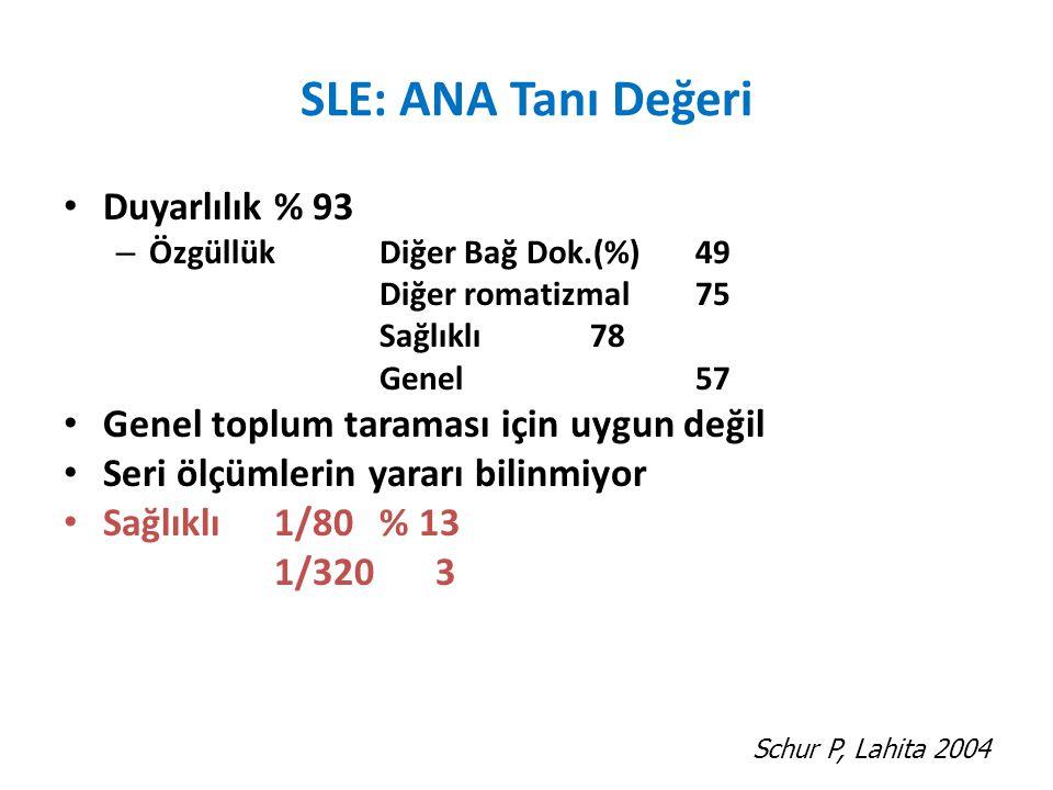 SLE: ANA Tanı Değeri Duyarlılık % 93 – ÖzgüllükDiğer Bağ Dok.(%)49 Diğer romatizmal 75 Sağlıklı78 Genel57 Genel toplum taraması için uygun değil Seri