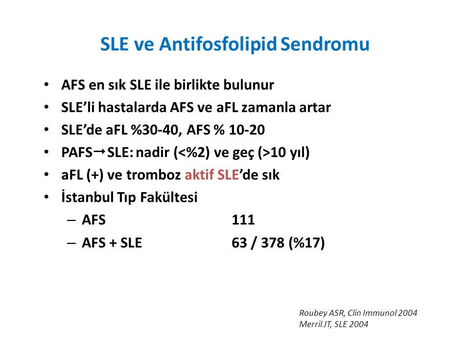 SLE ve Antifosfolipid Sendromu AFS en sık SLE ile birlikte bulunur SLE'li hastalarda AFS ve aFL zamanla artar SLE'de aFL %30-40, AFS % 10-20 PAFS  SL