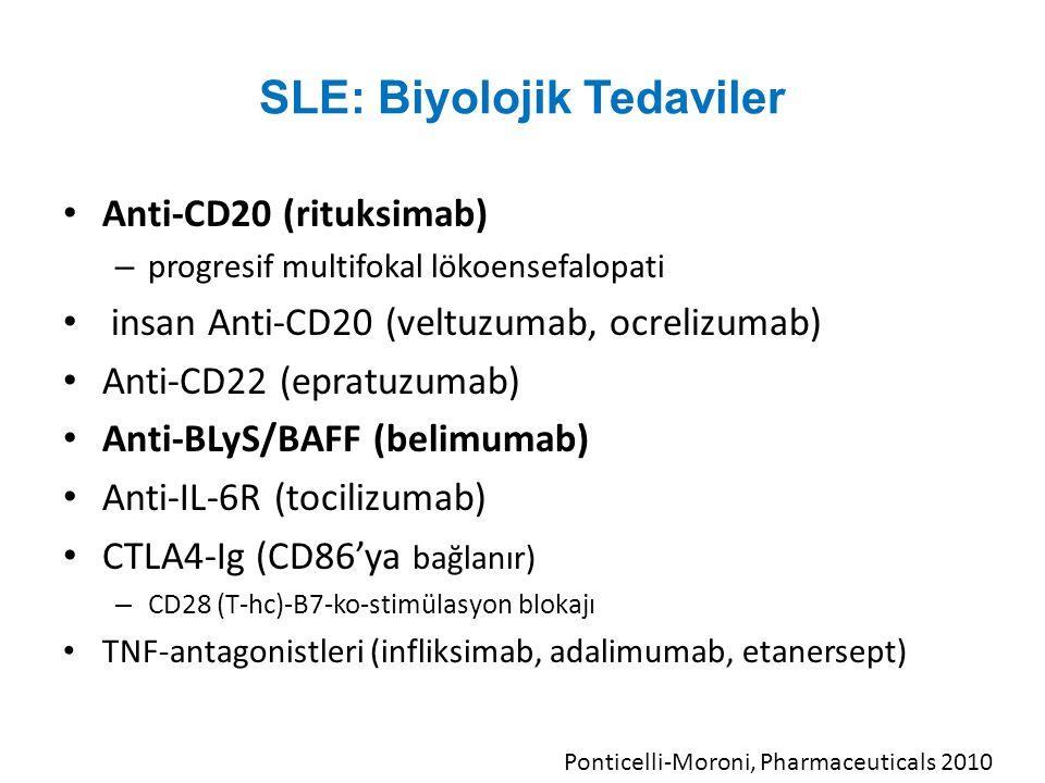 SLE: Biyolojik Tedaviler Anti-CD20 (rituksimab) – progresif multifokal lökoensefalopati insan Anti-CD20 (veltuzumab, ocrelizumab) Anti-CD22 (epratuzumab) Anti-BLyS/BAFF (belimumab) Anti-IL-6R (tocilizumab) CTLA4-Ig (CD86'ya bağlanır) – CD28 (T-hc)-B7-ko-stimülasyon blokajı TNF-antagonistleri (infliksimab, adalimumab, etanersept) Ponticelli-Moroni, Pharmaceuticals 2010