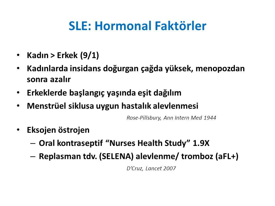 SLE: Hormonal Faktörler Kadın > Erkek (9/1) Kadınlarda insidans doğurgan çağda yüksek, menopozdan sonra azalır Erkeklerde başlangıç yaşında eşit dağıl