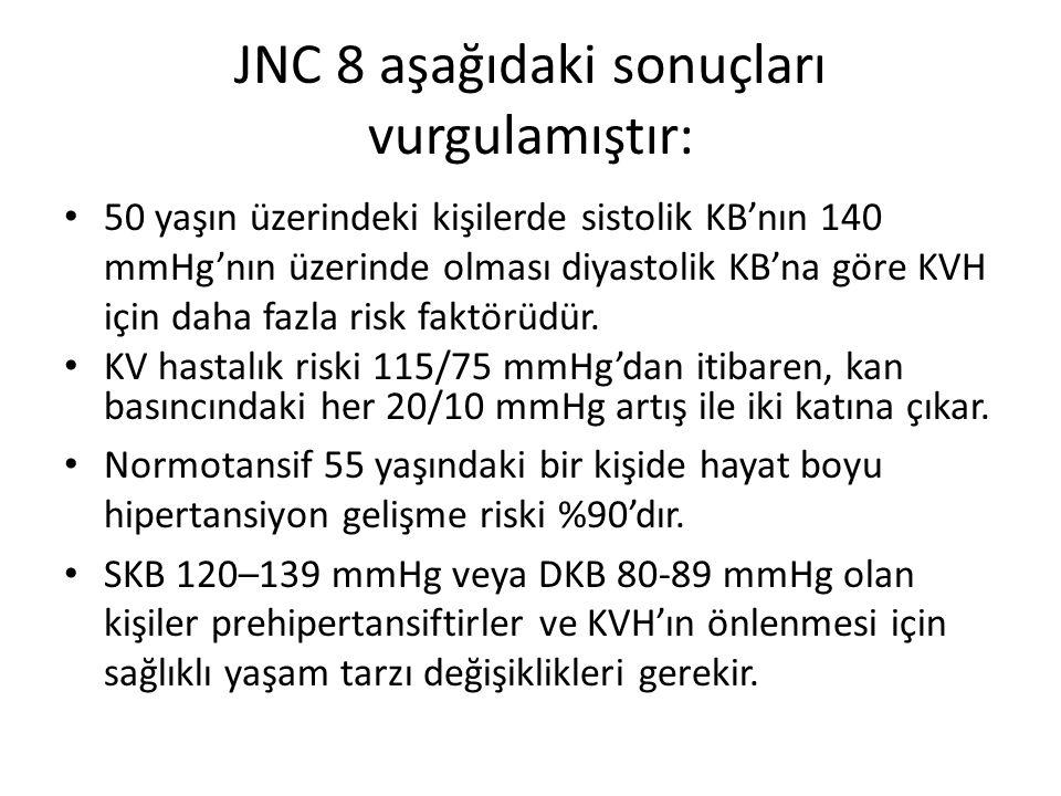 JNC 8 aşağıdaki sonuçları vurgulamıştır: 50 yaşın üzerindeki kişilerde sistolik KB'nın 140 mmHg'nın üzerinde olması diyastolik KB'na göre KVH için dah