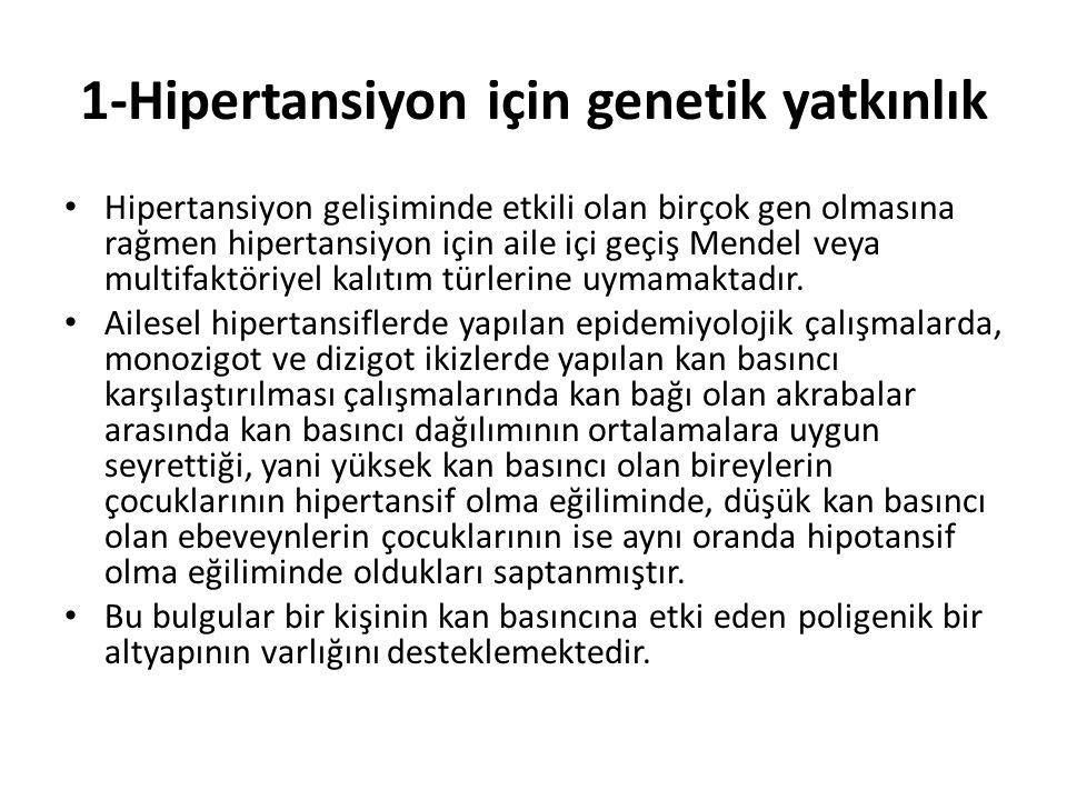 1-Hipertansiyon için genetik yatkınlık Hipertansiyon gelişiminde etkili olan birçok gen olmasına rağmen hipertansiyon için aile içi geçiş Mendel veya