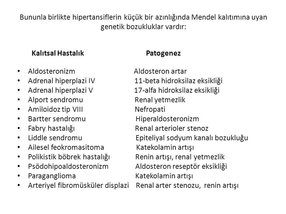 Bununla birlikte hipertansiflerin küçük bir azınlığında Mendel kalıtımına uyan genetik bozukluklar vardır: Kalıtsal Hastalık Patogenez Aldosteronizm A