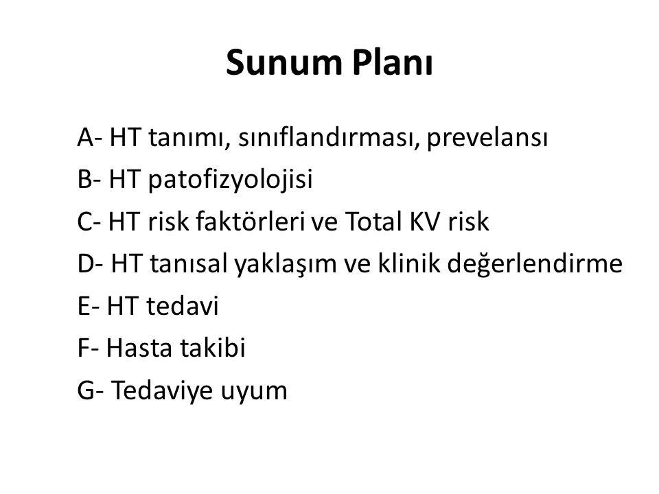 Sunum Planı A- HT tanımı, sınıflandırması, prevelansı B- HT patofizyolojisi C- HT risk faktörleri ve Total KV risk D- HT tanısal yaklaşım ve klinik de