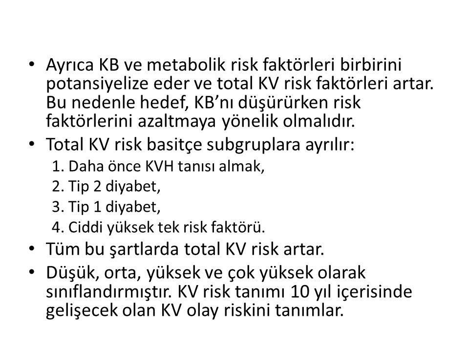 Ayrıca KB ve metabolik risk faktörleri birbirini potansiyelize eder ve total KV risk faktörleri artar. Bu nedenle hedef, KB'nı düşürürken risk faktörl